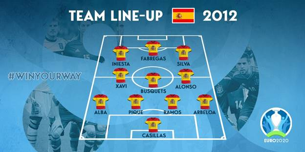 Description: C:\Users\User\Downloads\spain-Greatest-teams-of-all-time-mainV2.jpg