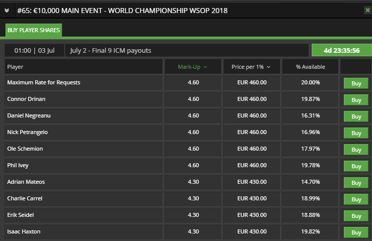 Description: C:\Users\dell\Downloads\wsop20181.PNG