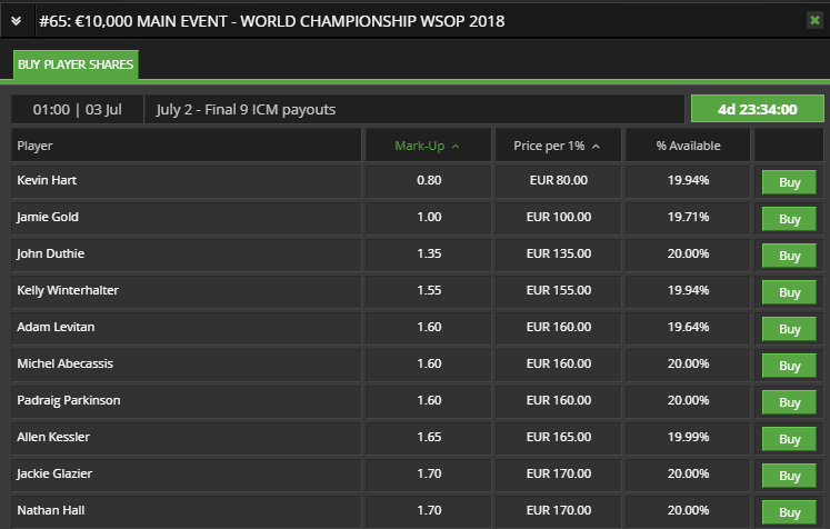 Description: C:\Users\dell\Downloads\wsop20182.PNG